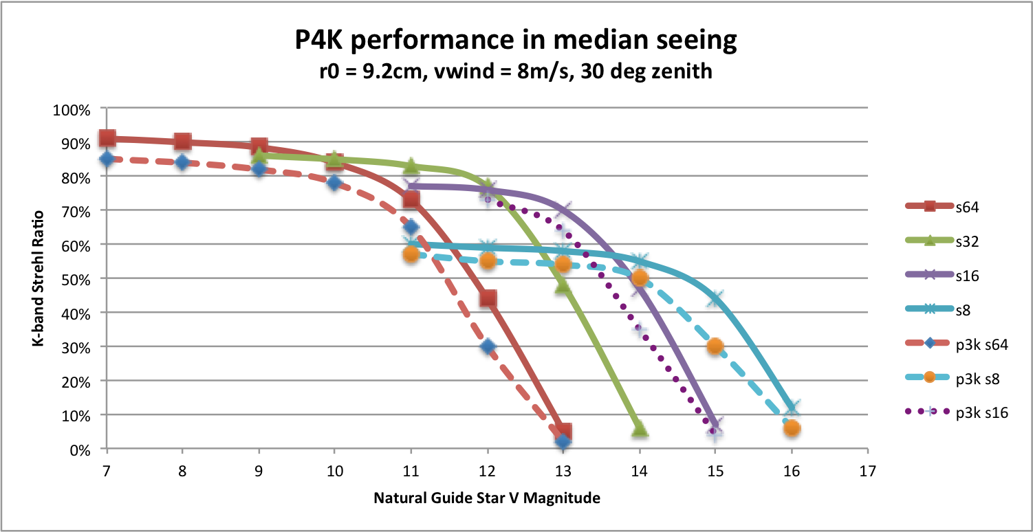Performance_Curves.png